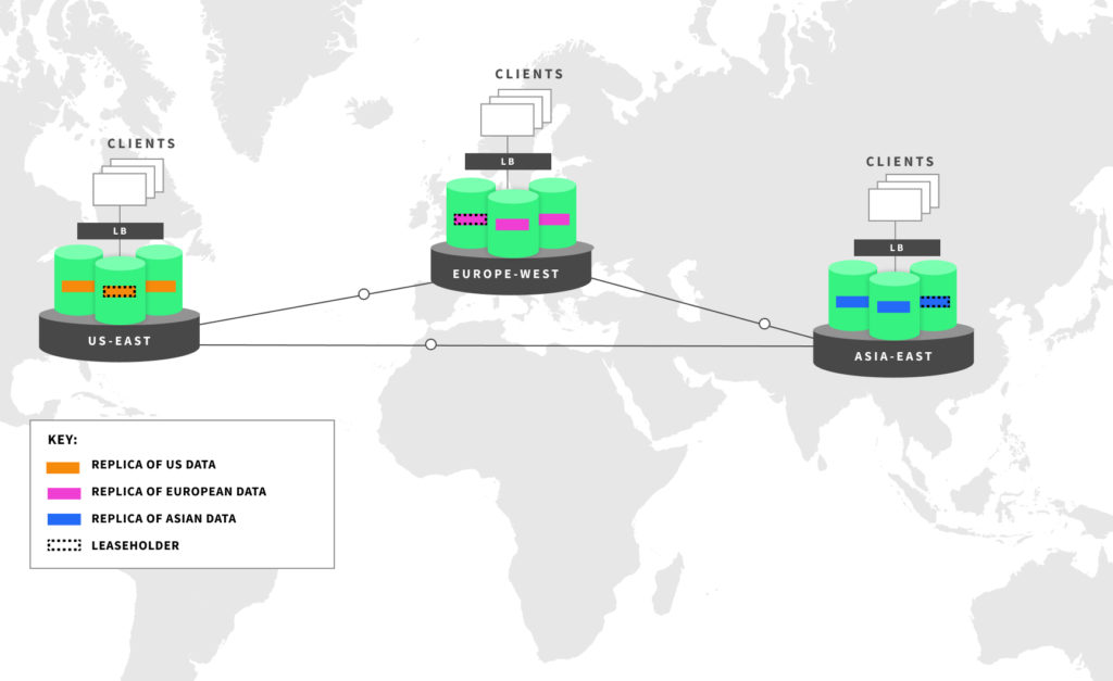 How a global e-lock manufacturer modernized their IAM system with Managed CockroachDB