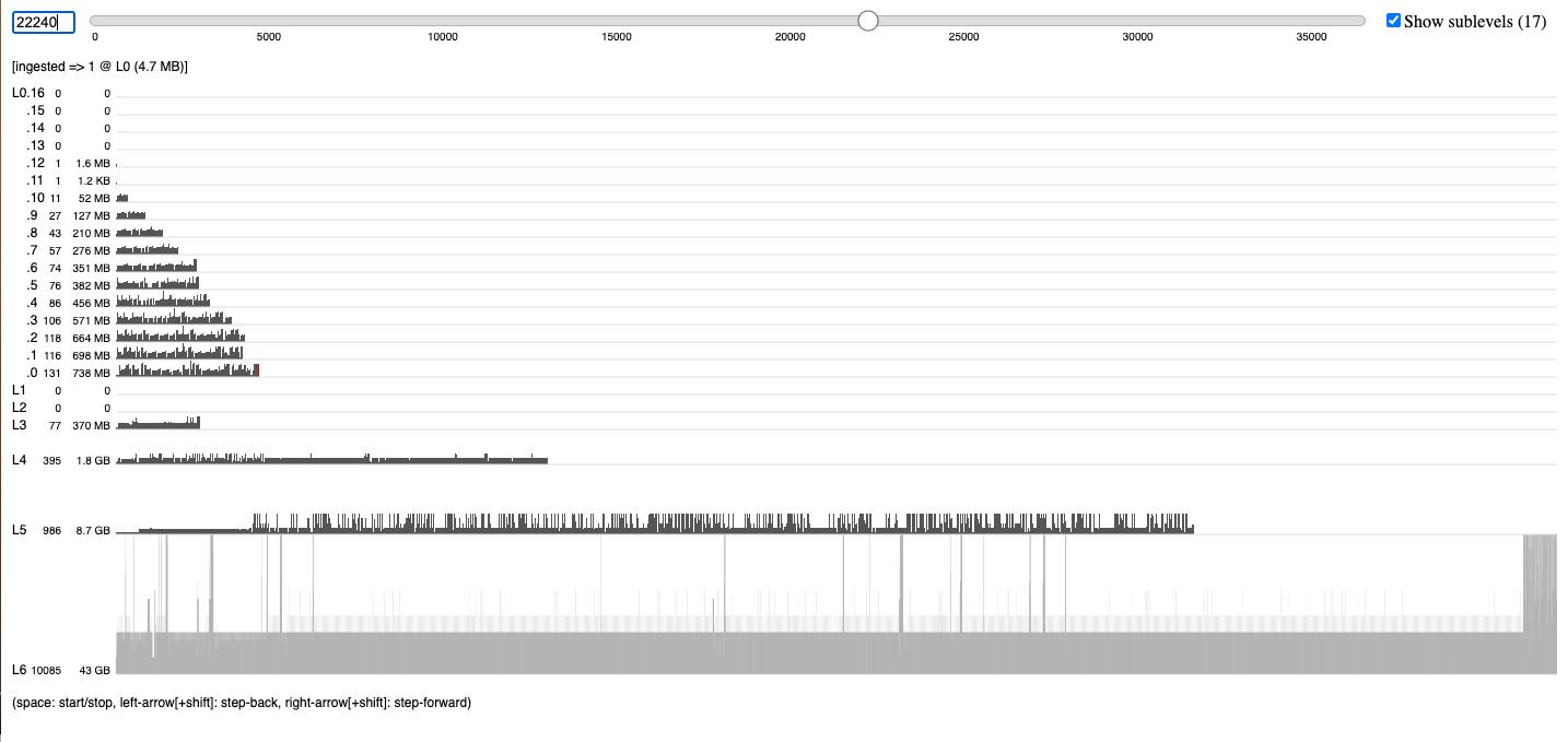 Faster Bulk-Data Loading in CockroachDB